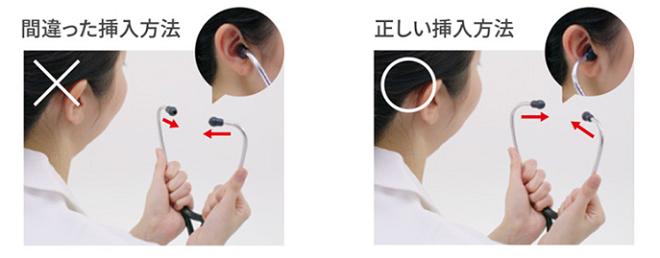 イアーチューブの正しい装着方法の画像
